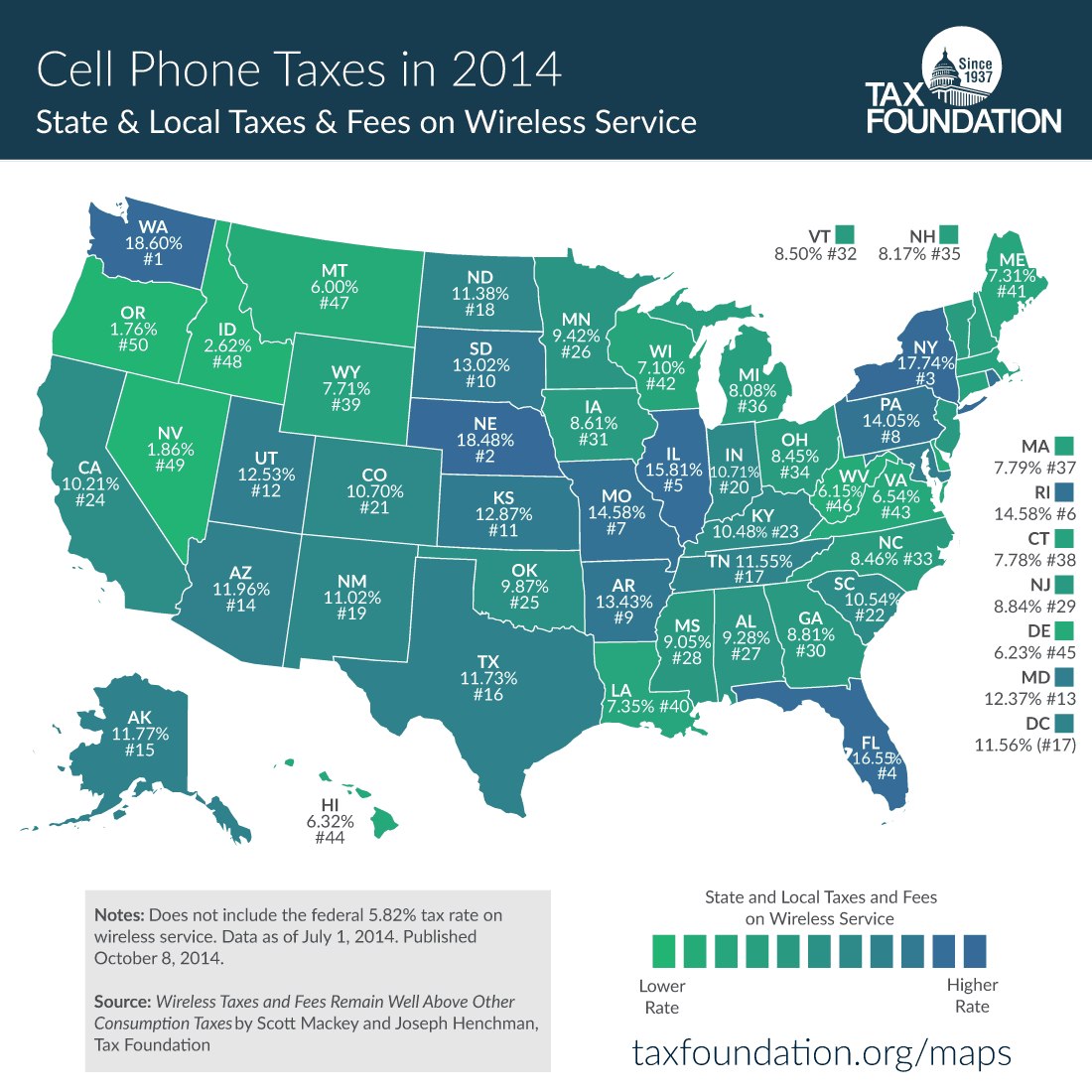 Cell Phone Taxes and Fees