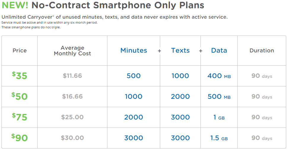 tracfone_smartphone_only_plans